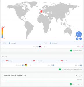 اتصال فروشگاه ووکامرس به گوگل آنالیتیک